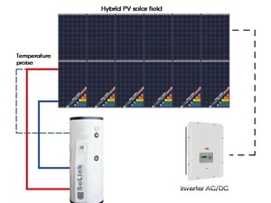 Hybrid ACS