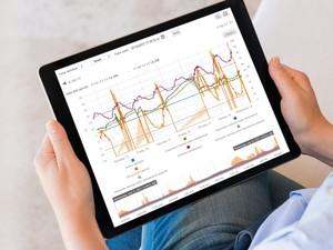 Monitorovací systémy Daikin